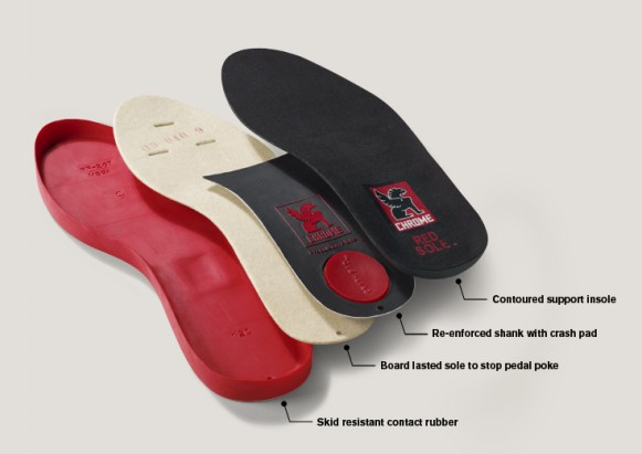 Shoe soles for making shoes images amp pictures becuo