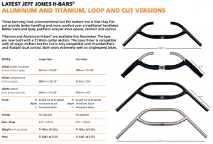 Jeff Jones H Bars