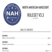 NAH-Ruleset